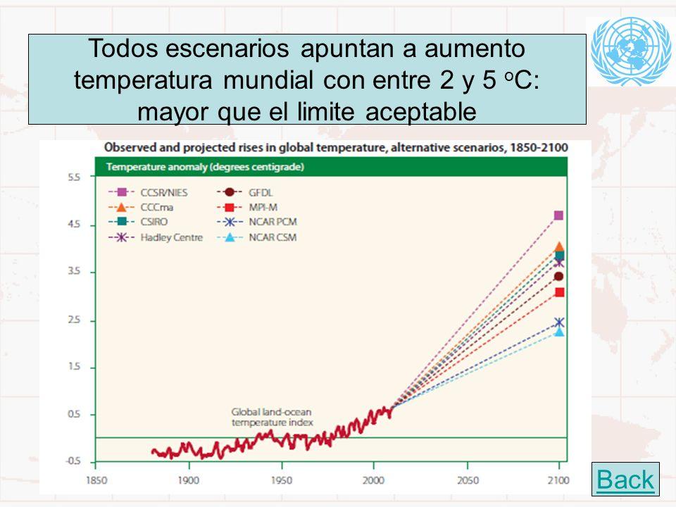 Todos escenarios apuntan a aumento temperatura mundial con entre 2 y 5 oC: mayor que el limite aceptable