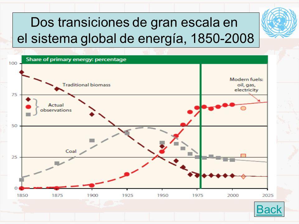 Dos transiciones de gran escala en el sistema global de energía, 1850-2008