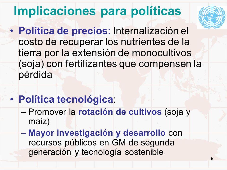 Implicaciones para políticas