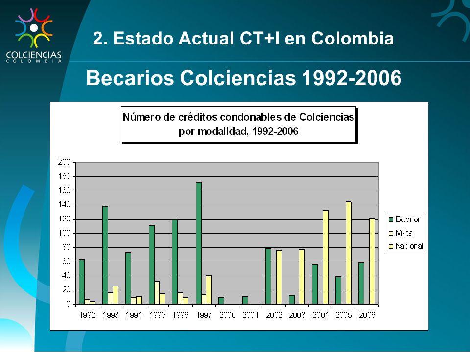 Becarios Colciencias 1992-2006