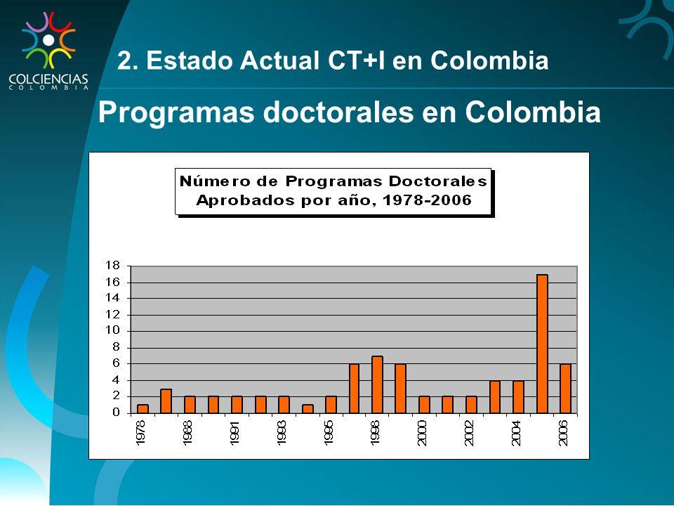 Programas doctorales en Colombia