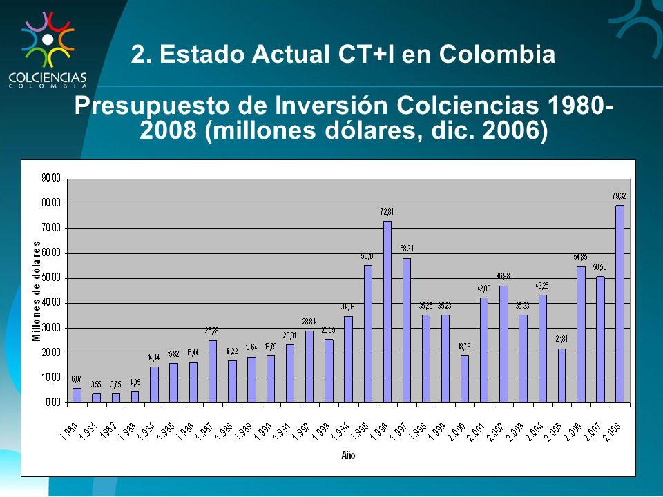 2. Estado Actual CT+I en Colombia