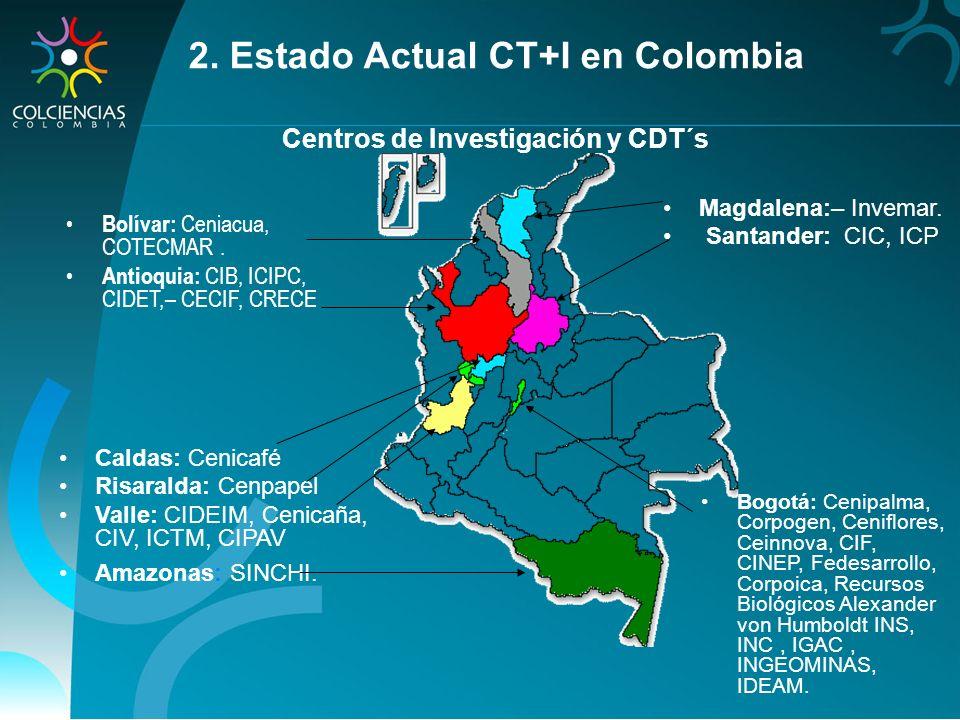 2. Estado Actual CT+I en Colombia Centros de Investigación y CDT´s