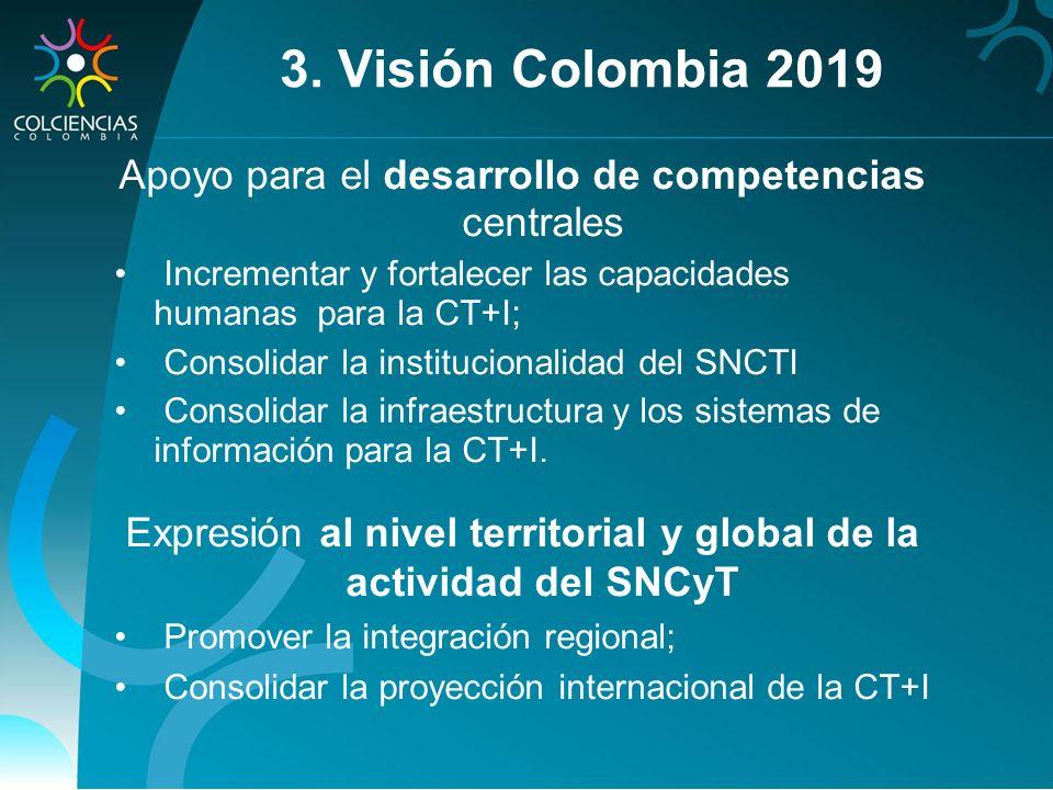 3. Visión Colombia 2019 Apoyo para el desarrollo de competencias centrales. Incrementar y fortalecer las capacidades humanas para la CT+I;