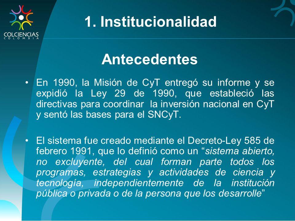 1. Institucionalidad Antecedentes
