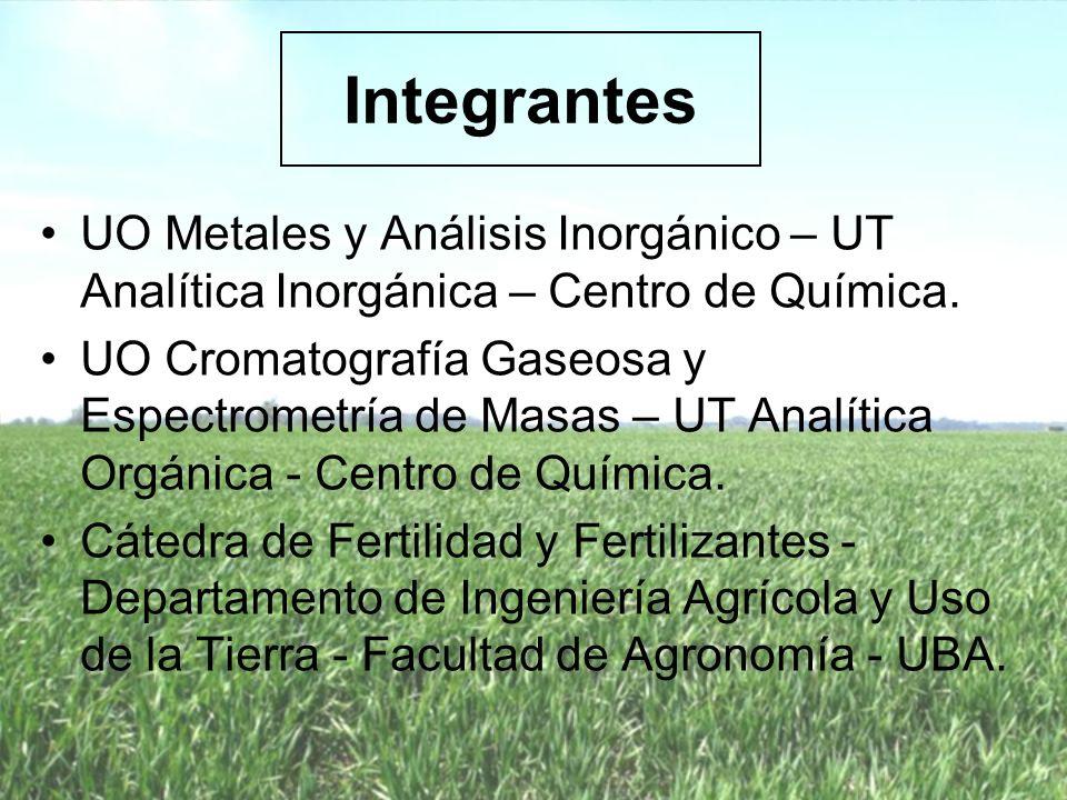 Integrantes UO Metales y Análisis Inorgánico – UT Analítica Inorgánica – Centro de Química.
