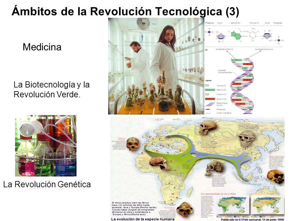 Ámbitos de la Revolución Tecnológica (3)