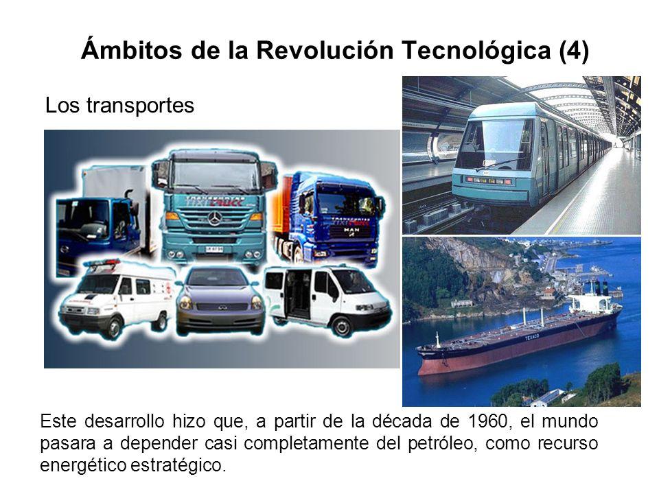 Ámbitos de la Revolución Tecnológica (4)