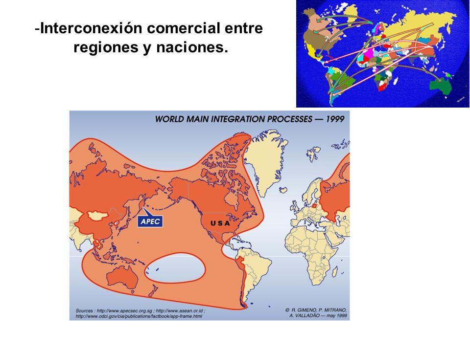 Interconexión comercial entre regiones y naciones.