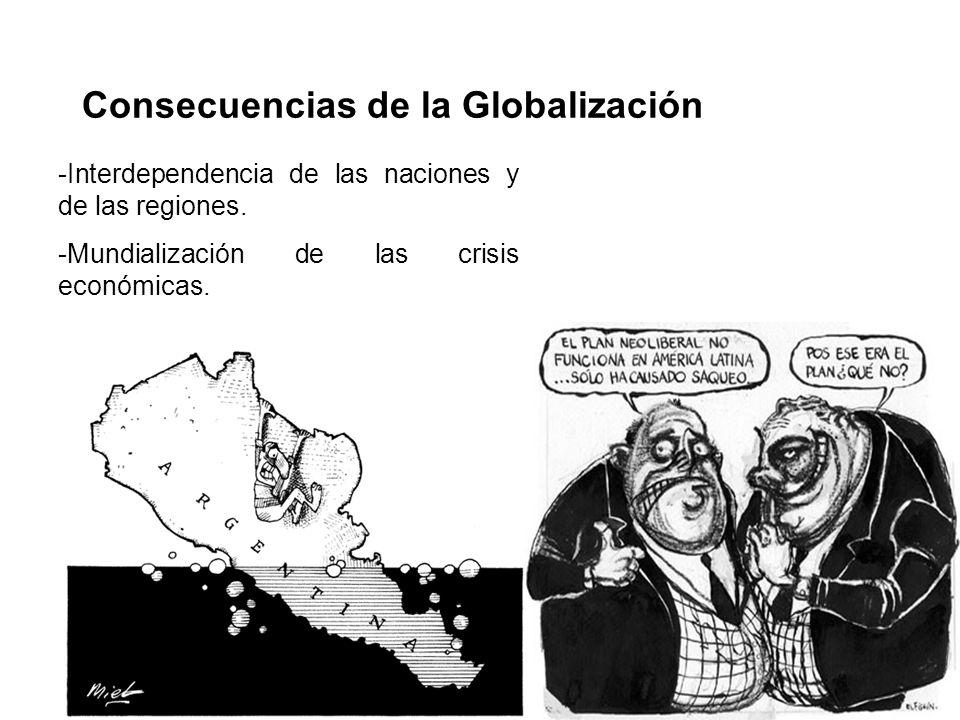 Consecuencias de la Globalización