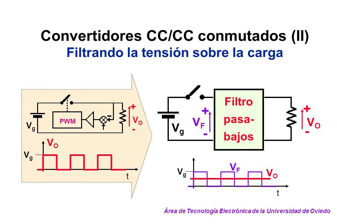 Convertidores CC/CC conmutados (II)