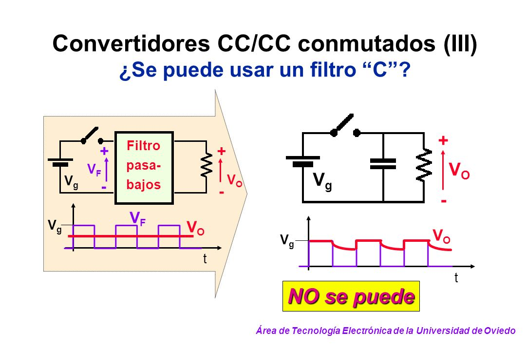 Convertidores CC/CC conmutados (III) ¿Se puede usar un filtro C