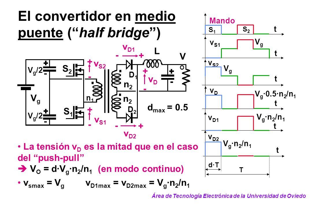 El convertidor en medio puente ( half bridge )