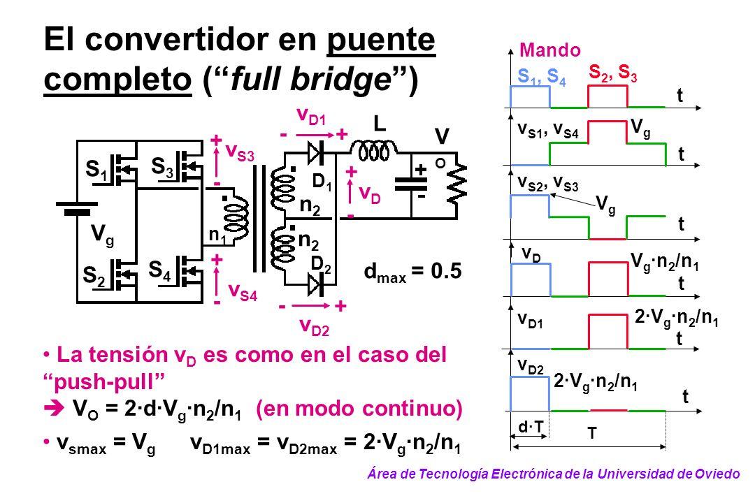 El convertidor en puente completo ( full bridge )
