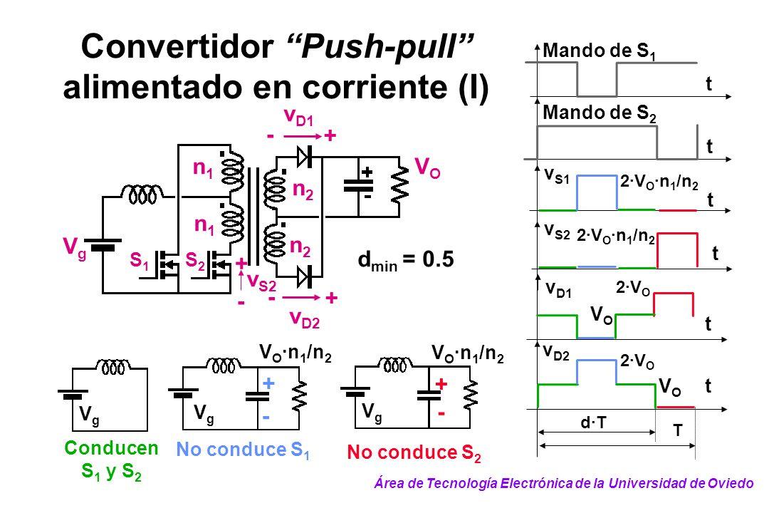 Convertidor Push-pull alimentado en corriente (I)