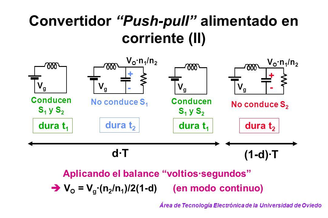 Convertidor Push-pull alimentado en corriente (II)