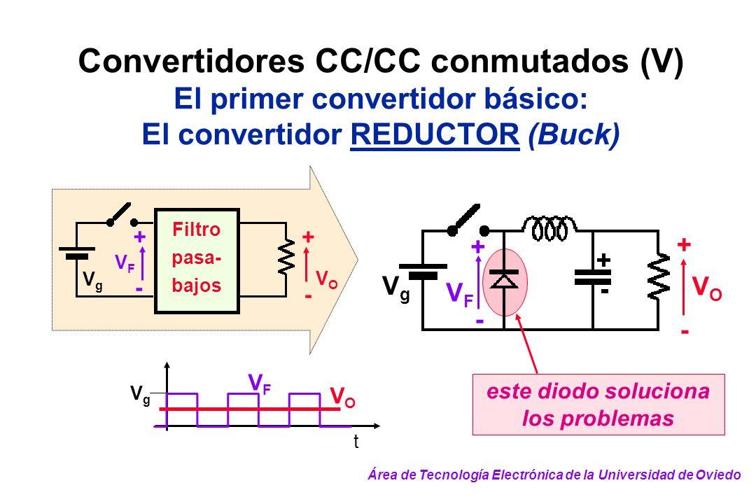Convertidores CC/CC conmutados (V)