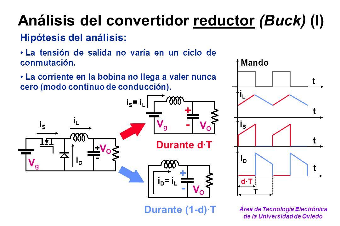 Análisis del convertidor reductor (Buck) (I)
