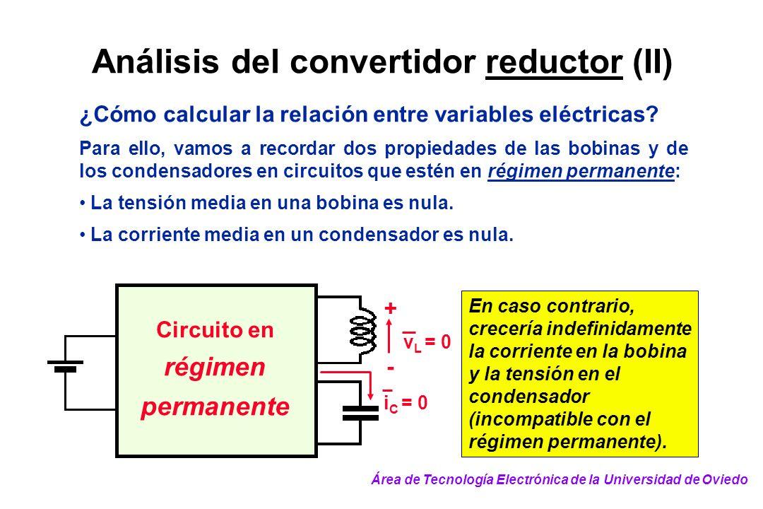 Análisis del convertidor reductor (II)