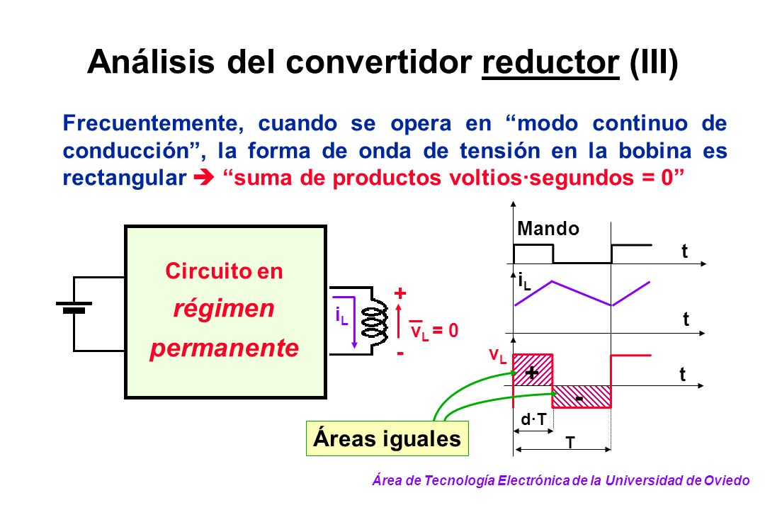 Análisis del convertidor reductor (III)
