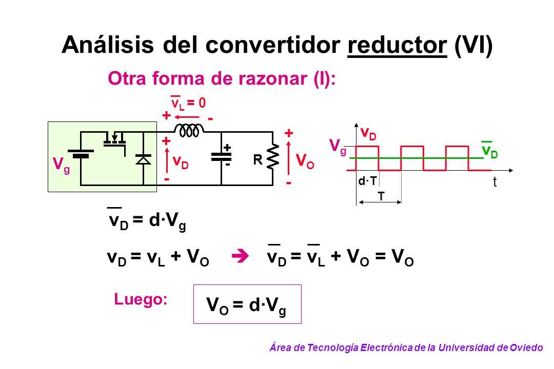 Análisis del convertidor reductor (VI)