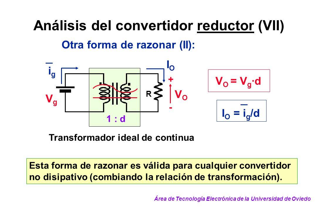 Análisis del convertidor reductor (VII)
