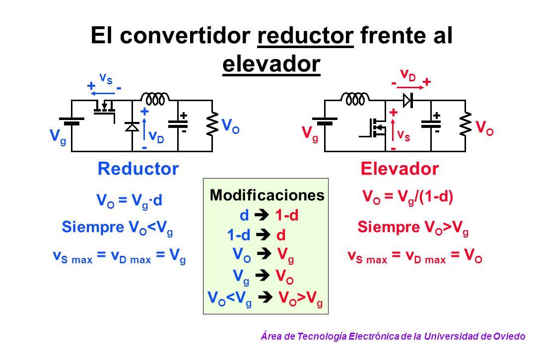 El convertidor reductor frente al elevador