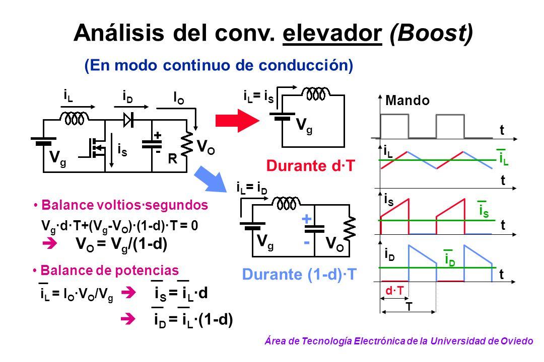 Análisis del conv. elevador (Boost)