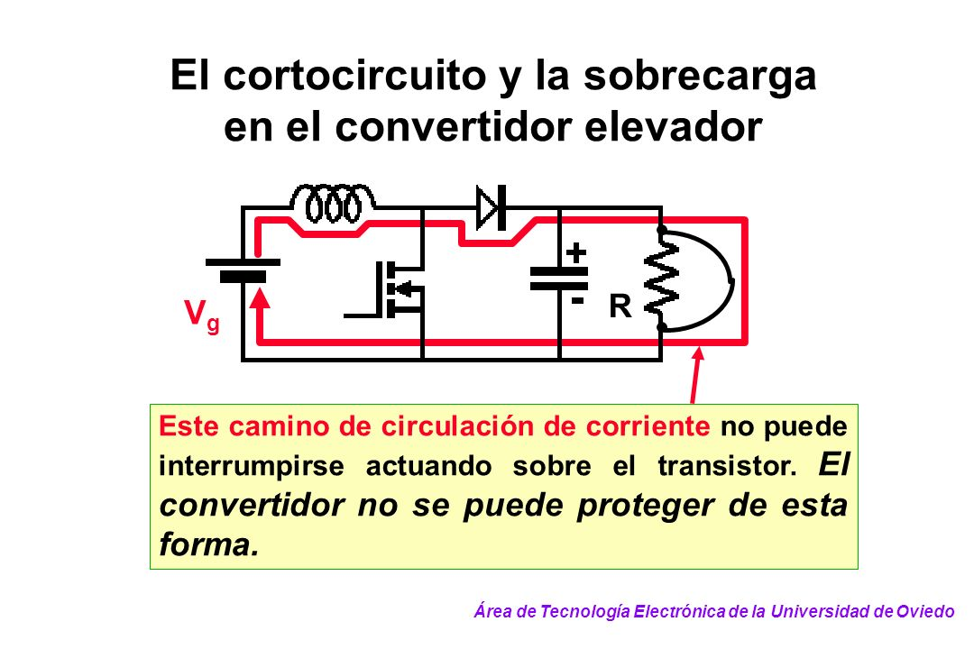 El cortocircuito y la sobrecarga en el convertidor elevador