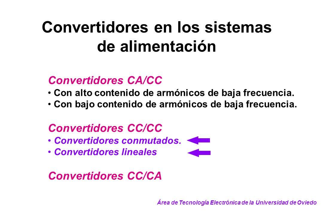 Convertidores en los sistemas de alimentación