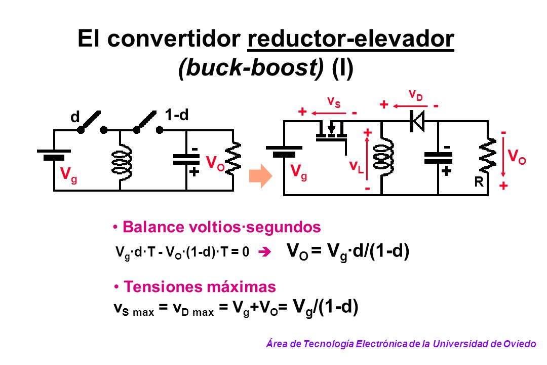 El convertidor reductor-elevador (buck-boost) (I)