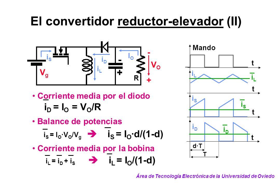 El convertidor reductor-elevador (II)