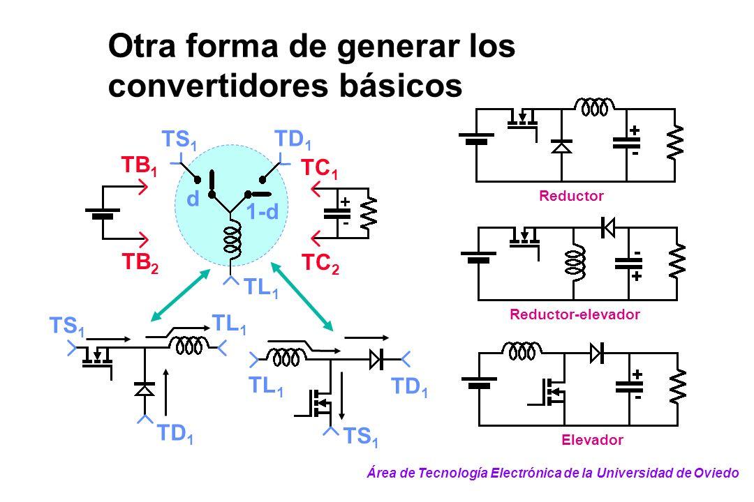 Otra forma de generar los convertidores básicos