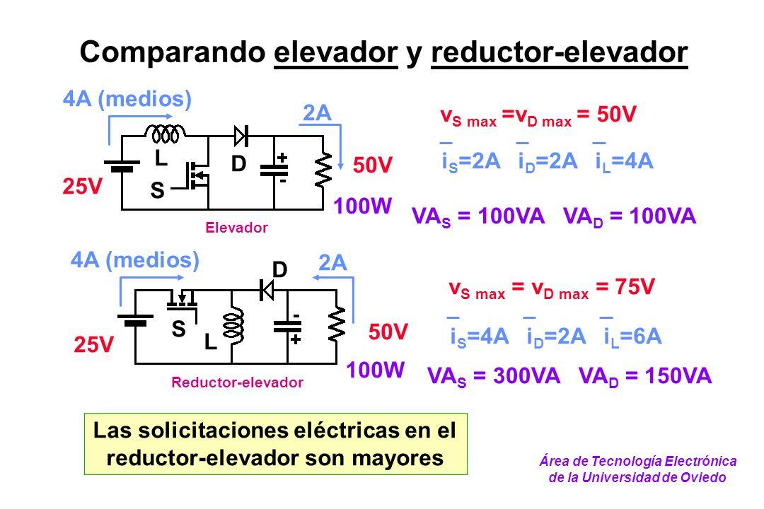 Comparando elevador y reductor-elevador