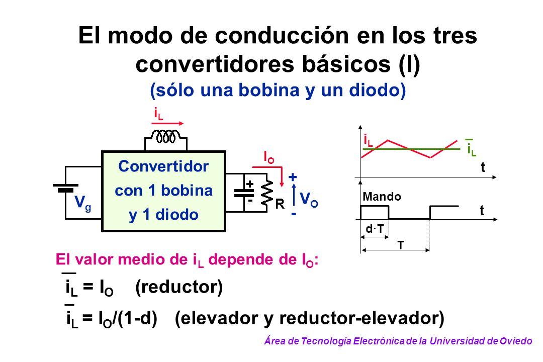 El modo de conducción en los tres convertidores básicos (I)