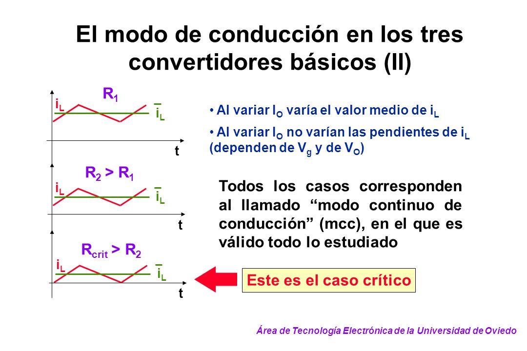 El modo de conducción en los tres convertidores básicos (II)