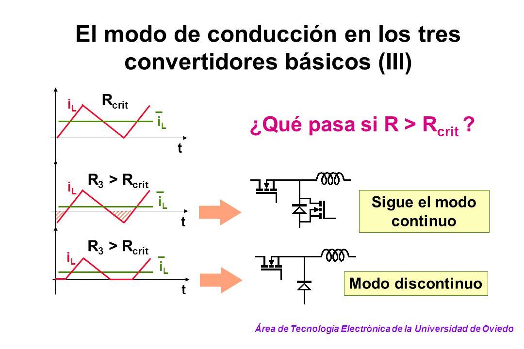 El modo de conducción en los tres convertidores básicos (III)