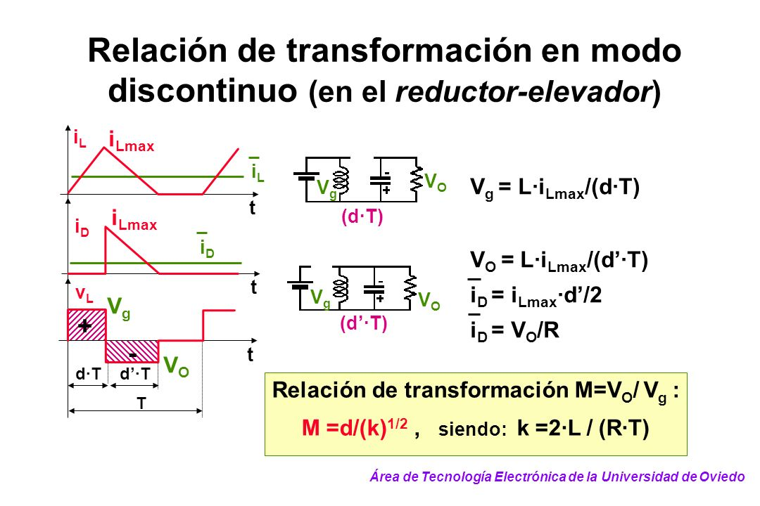 Relación de transformación en modo discontinuo (en el reductor-elevador)
