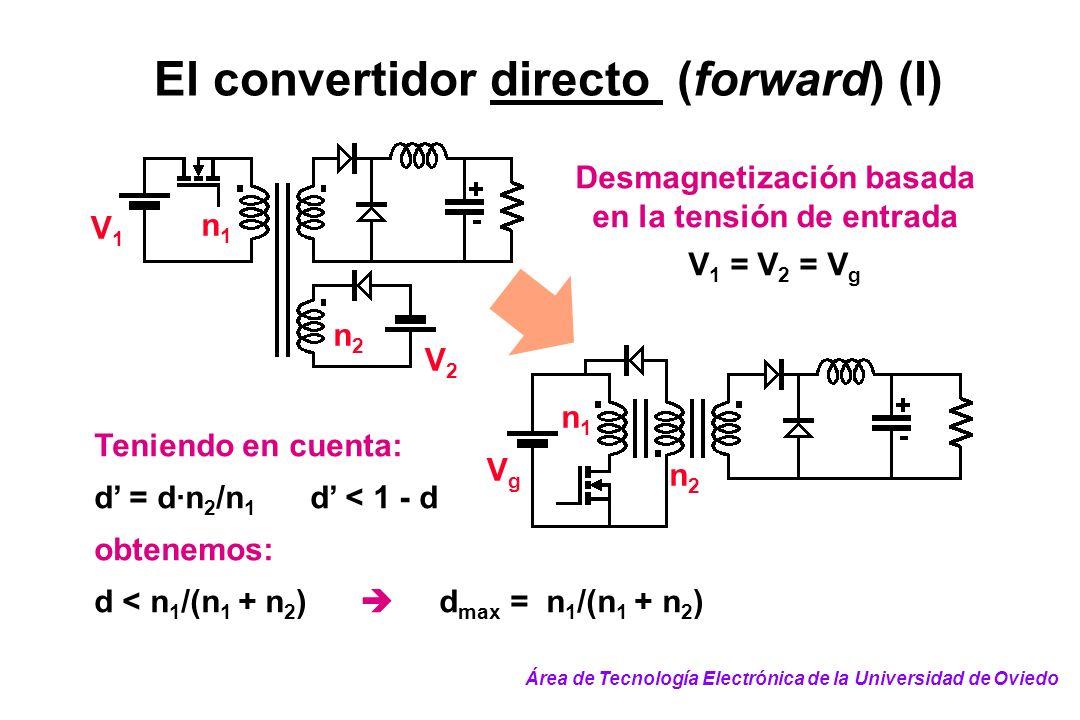 El convertidor directo (forward) (I)