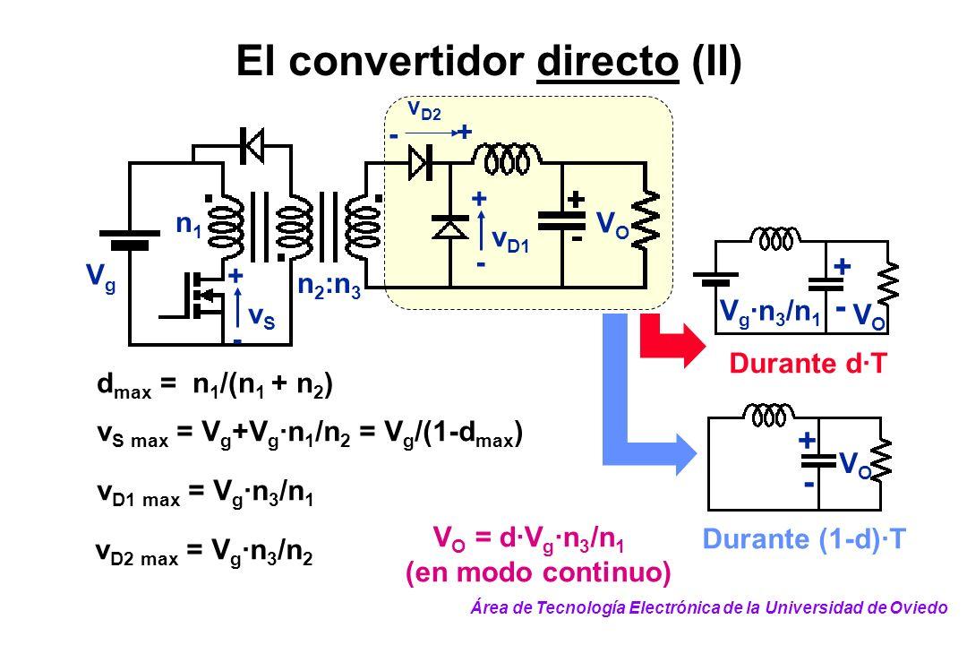 El convertidor directo (II)