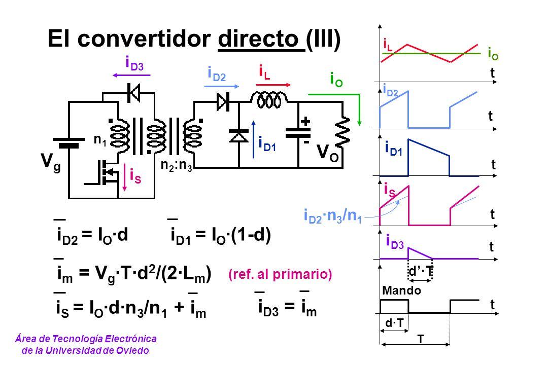 El convertidor directo (III)