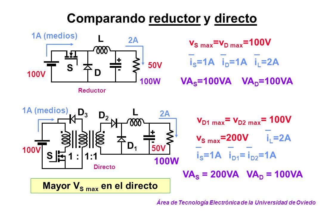 Comparando reductor y directo Mayor VS max en el directo