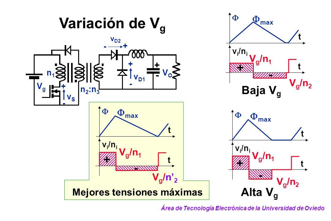 Variación de Vg + - Baja Vg + + - - Alta Vg max Vg/n1 Vg/n2 max max