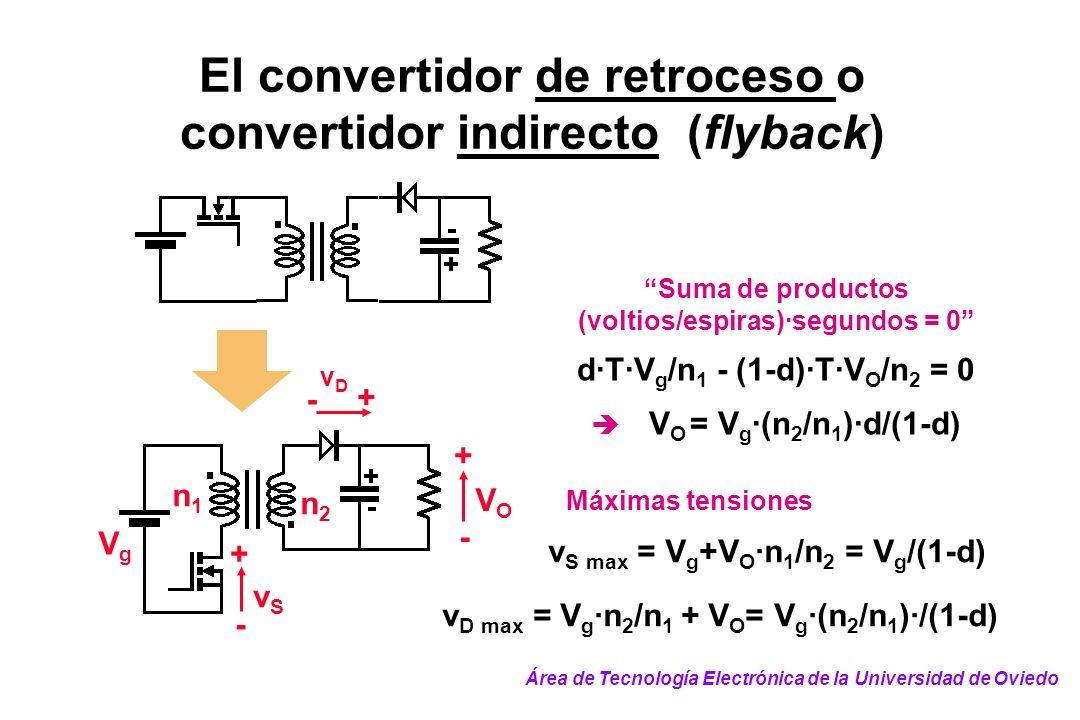 El convertidor de retroceso o convertidor indirecto (flyback)