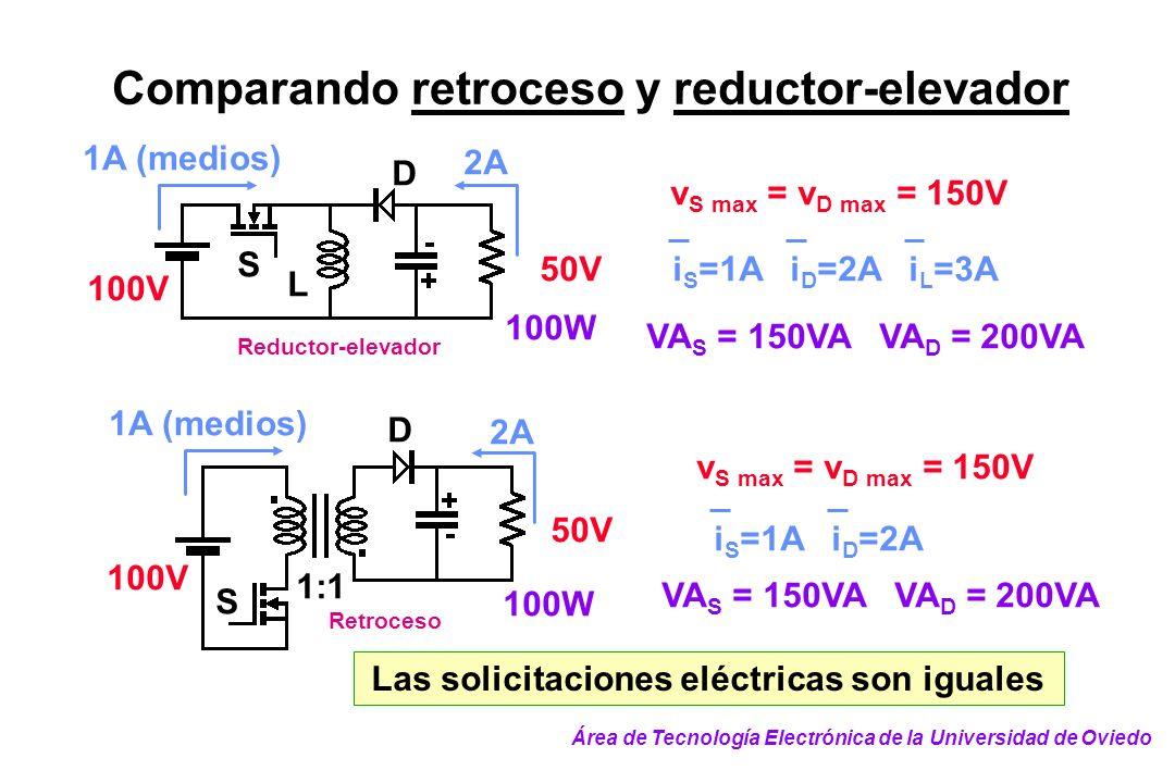 Comparando retroceso y reductor-elevador