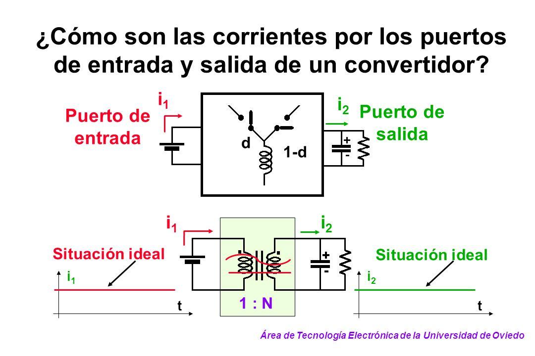 ¿Cómo son las corrientes por los puertos de entrada y salida de un convertidor