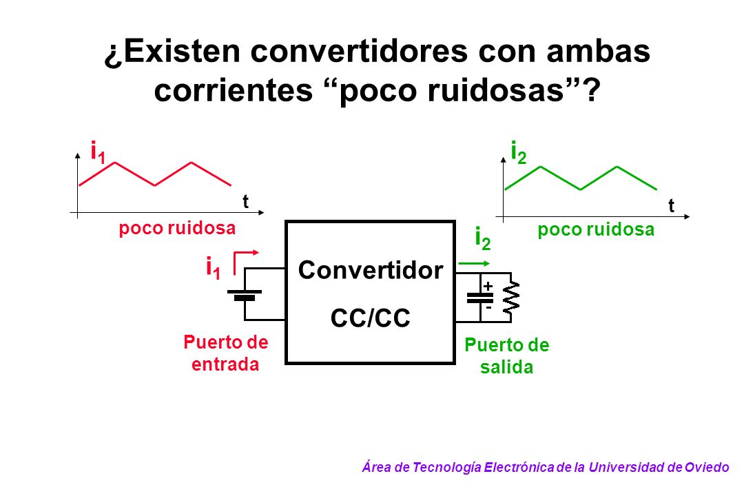 ¿Existen convertidores con ambas corrientes poco ruidosas
