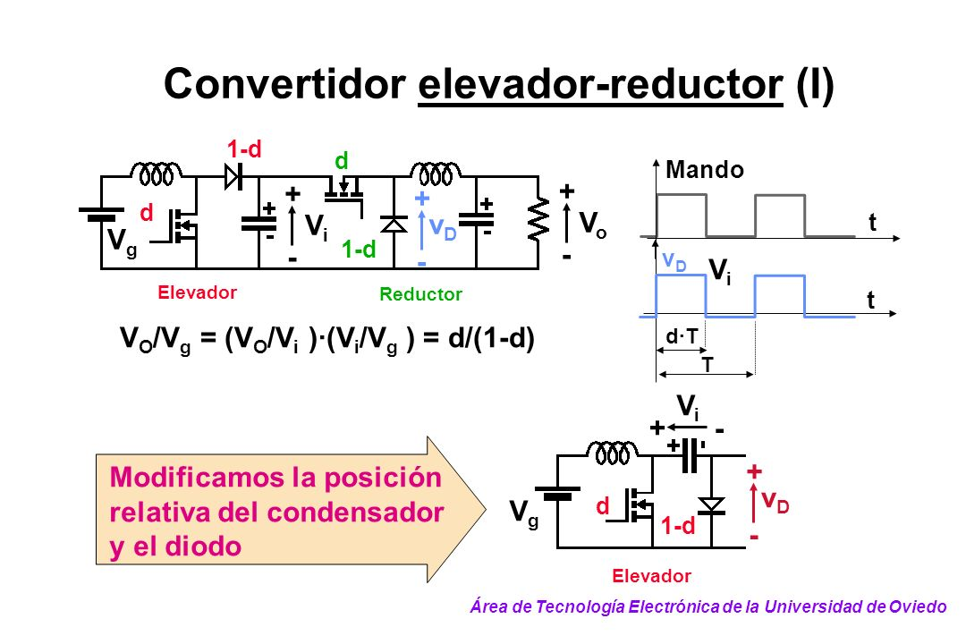 Convertidor elevador-reductor (I)