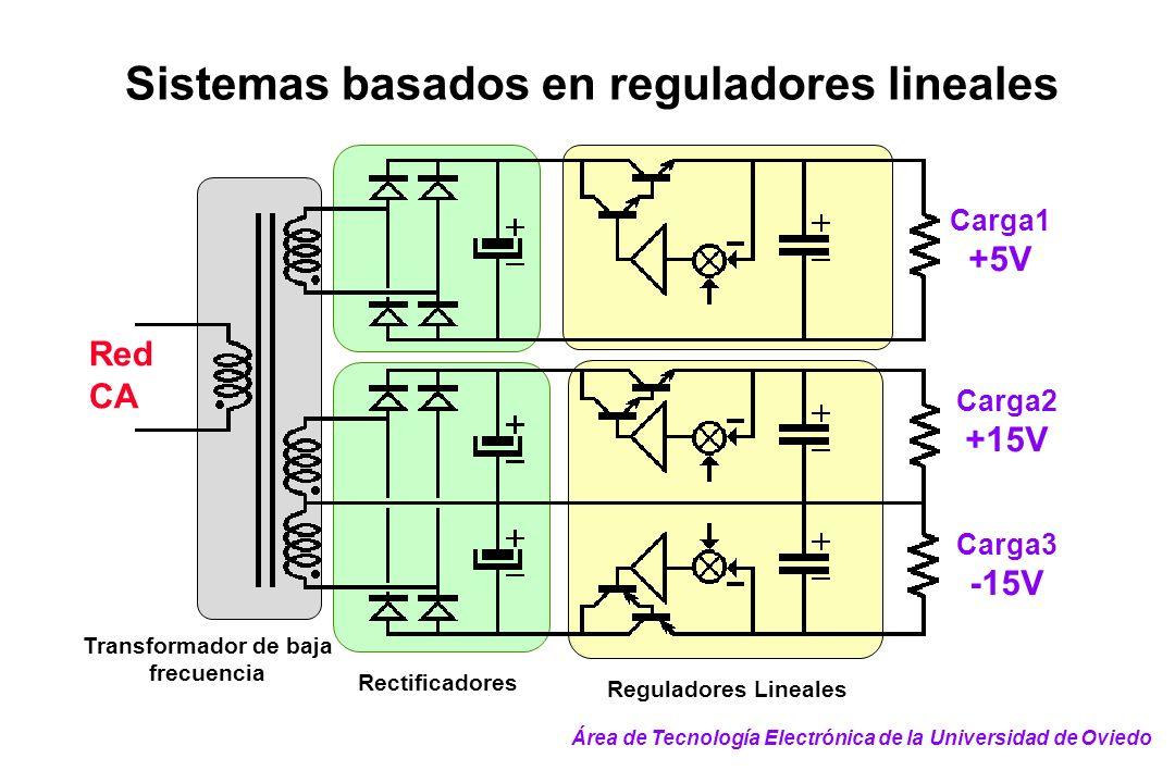 Sistemas basados en reguladores lineales