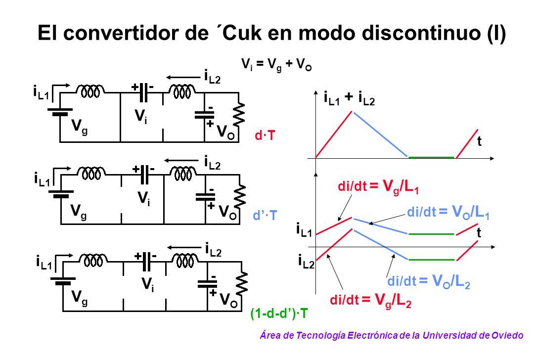 El convertidor de ´Cuk en modo discontinuo (I)